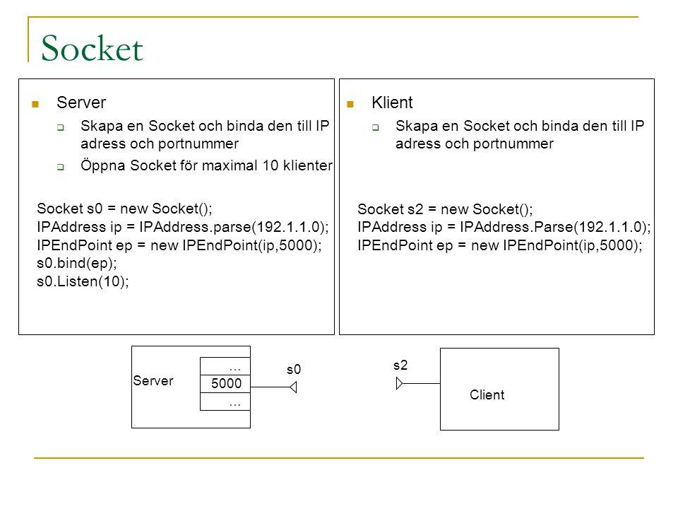 Socket Server  Skapa en Socket och binda den till IP adress och portnummer  Öppna Socket för maximal 10 klienter Klient  Skapa en Socket och binda