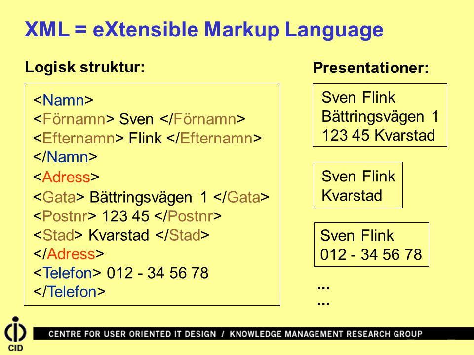 XML = eXtensible Markup Language Sven Flink Bättringsvägen 1 123 45 Kvarstad Sven Flink Kvarstad Sven Flink 012 - 34 56 78...