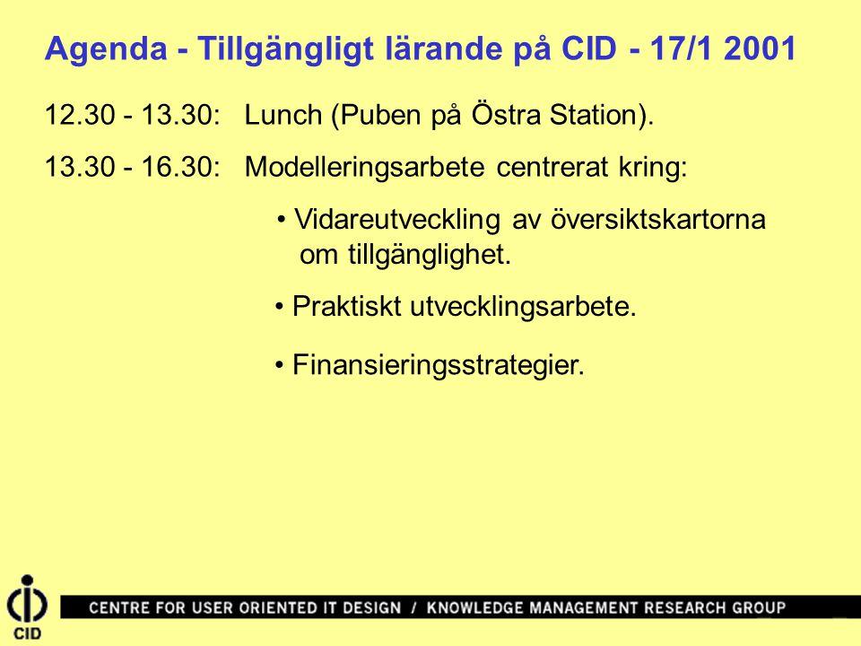 Agenda - Tillgängligt lärande på CID - 17/1 2001 12.30 - 13.30: Lunch (Puben på Östra Station). 13.30 - 16.30: Modelleringsarbete centrerat kring: Vid