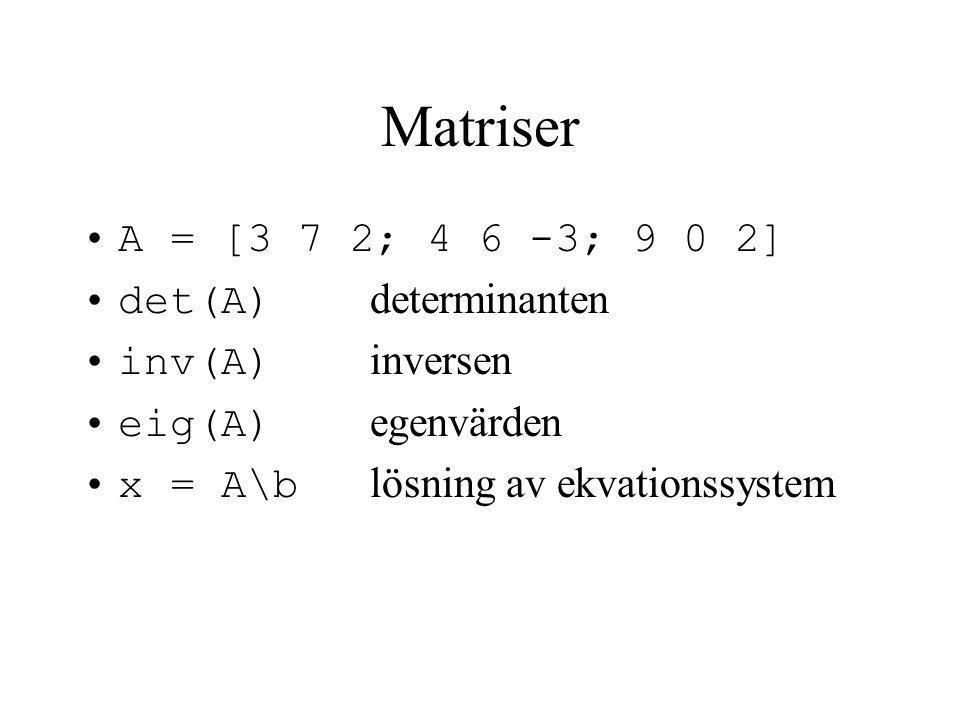 Matriser A = [3 7 2; 4 6 -3; 9 0 2] det(A) determinanten inv(A) inversen eig(A) egenvärden x = A\b lösning av ekvationssystem