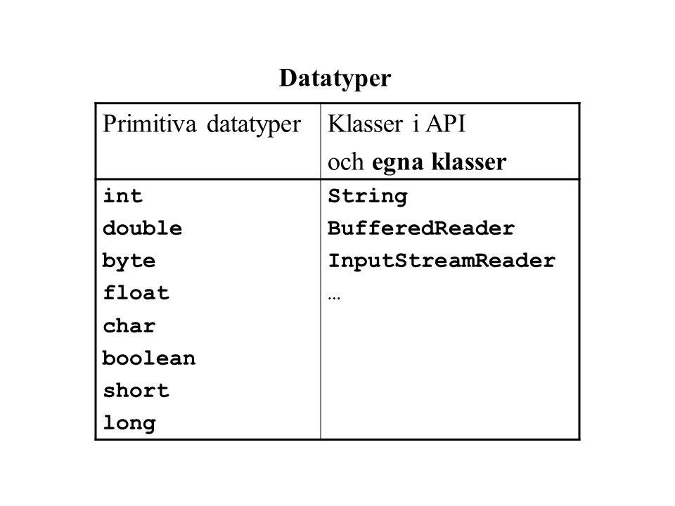 "Identifiera : variabelnamn, classnamn eller metodnamn Literal: 2, 3, ""prgk01"", … Reserverade ord: int, double, while, for, public,… Variabler Operatör"