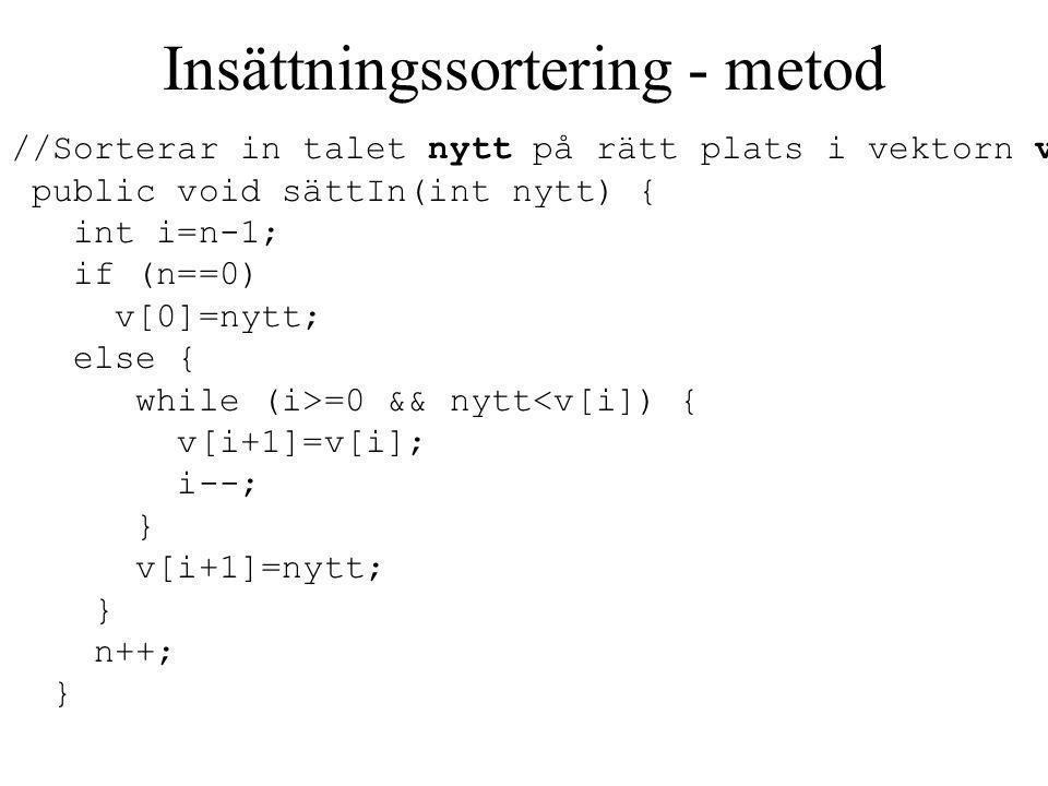 Insättningssortering - metod //Sorterar in talet nytt på rätt plats i vektorn v public void sättIn(int nytt) { int i=n-1; if (n==0) v[0]=nytt; else { while (i>=0 && nytt<v[i]) { v[i+1]=v[i]; i--; } v[i+1]=nytt; } n++; }