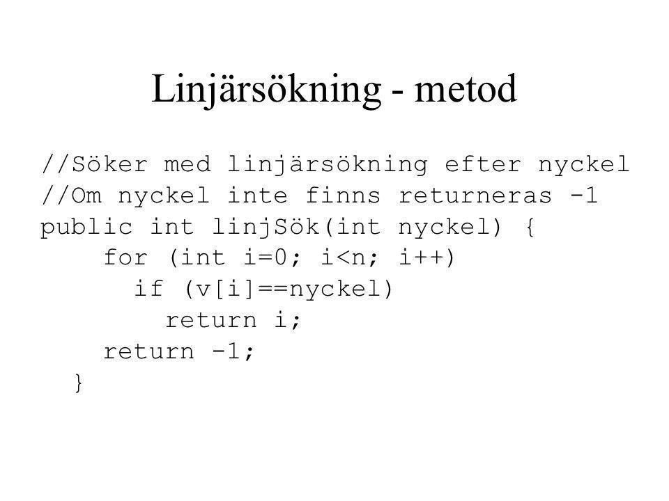 Linjärsökning - metod //Söker med linjärsökning efter nyckel //Om nyckel inte finns returneras -1 public int linjSök(int nyckel) { for (int i=0; i<n; i++) if (v[i]==nyckel) return i; return -1; }