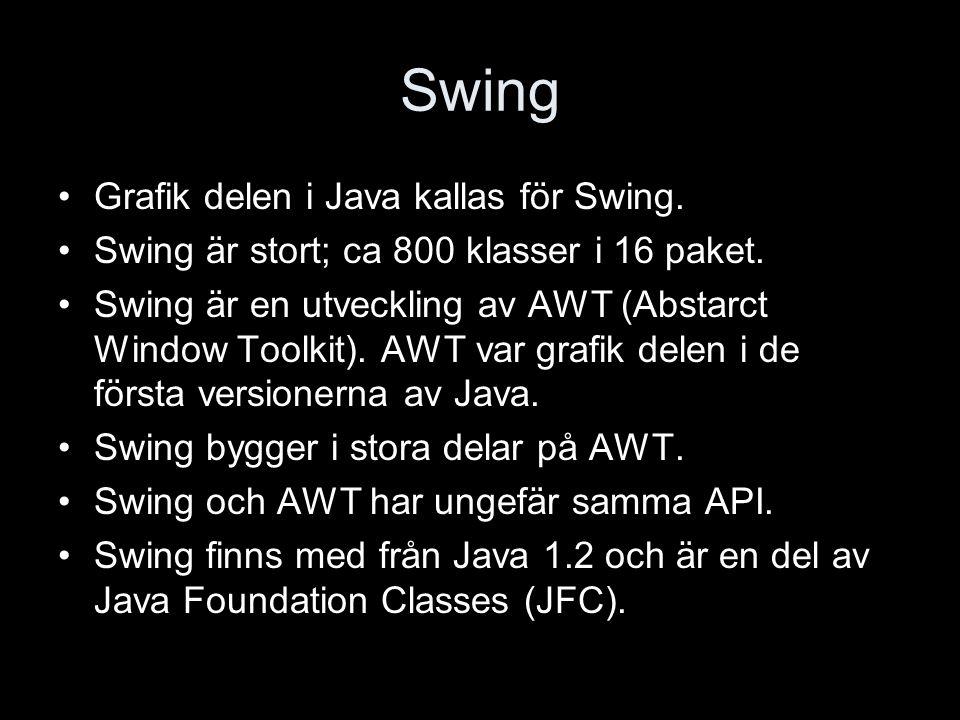 Swing Grafik delen i Java kallas för Swing. Swing är stort; ca 800 klasser i 16 paket.