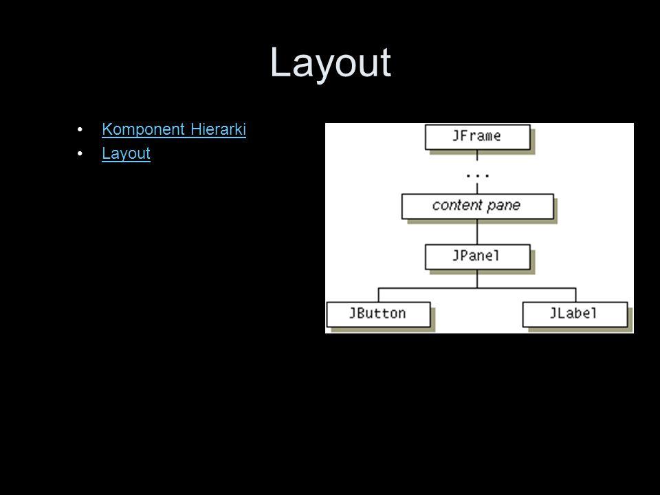 Layout Komponent Hierarki Layout