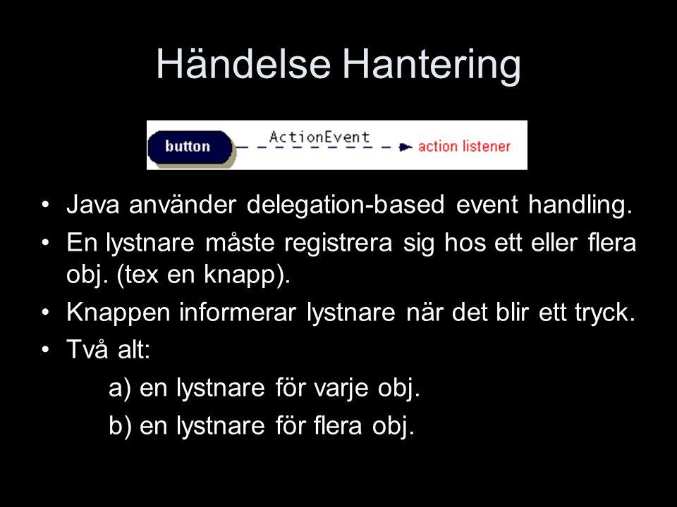 Händelse Hantering Java använder delegation-based event handling.