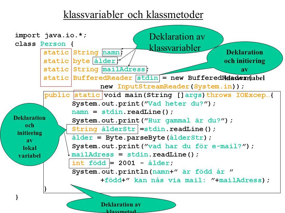 klassvariabler och klassmetoder Deklaration av klassvariabler Deklaration och initiering av klassvariabel Deklaration av klassmetod Deklaration och initiering av lokal variabel import java.io.*; class Person { static String namn; static byte ålder; static String mailAdress; static BufferedReader stdin = new BufferedReader( new InputStreamReader(System.in)); public static void main(String []args)throws IOExcep…{ System.out.print( Vad heter du? ); namn = stdin.readLine(); System.out.print( Hur gammal är du? ); String ålderStr =stdin.readLine(); ålder = Byte.parseByte(ålderStr); System.out.print( vad har du för e-mail? ); mailAdress = stdin.readLine(); int född = 2001 - ålder; System.out.println(namn+ är född år +född+ kan nås via mail: +mailAdress); }