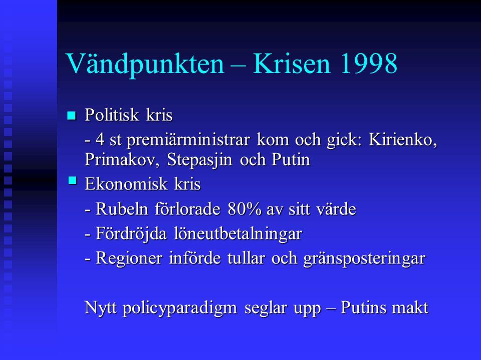 Vändpunkten – Krisen 1998 Politisk kris Politisk kris - 4 st premiärministrar kom och gick: Kirienko, Primakov, Stepasjin och Putin  Ekonomisk kris - Rubeln förlorade 80% av sitt värde - Fördröjda löneutbetalningar - Regioner införde tullar och gränsposteringar Nytt policyparadigm seglar upp – Putins makt