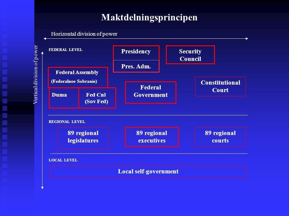 Horisontell maktdelning Presidentbetonat semi-presidentiellt system, republik Presidentbetonat semi-presidentiellt system, republik Presidenten har stor utnämningsmakt och breda befogenheter (riktlinjer för inrikes- och utrikespolitik) Presidenten har stor utnämningsmakt och breda befogenheter (riktlinjer för inrikes- och utrikespolitik) Suspensivt veto Suspensivt veto Premiärministern, parlamentet och konstitutionsdomstolen är svaga motvikter Premiärministern, parlamentet och konstitutionsdomstolen är svaga motvikter