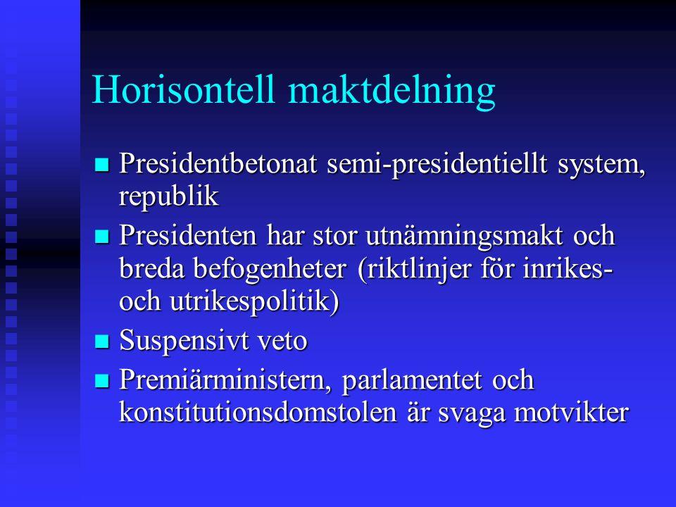 Horisontell maktdelning Presidentbetonat semi-presidentiellt system, republik Presidentbetonat semi-presidentiellt system, republik Presidenten har st