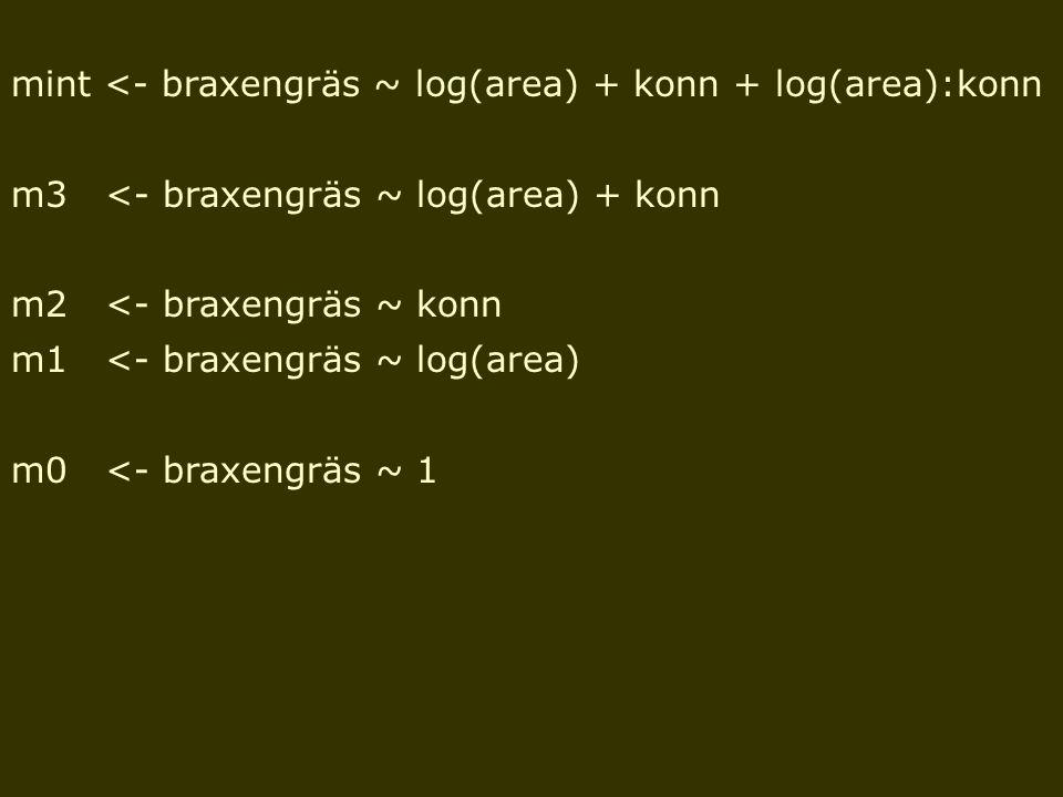mint <- braxengräs ~ log(area) + konn + log(area):konn m3 <- braxengräs ~ log(area) + konn m2 <- braxengräs ~ konn m1 <- braxengräs ~ log(area) m0 <-