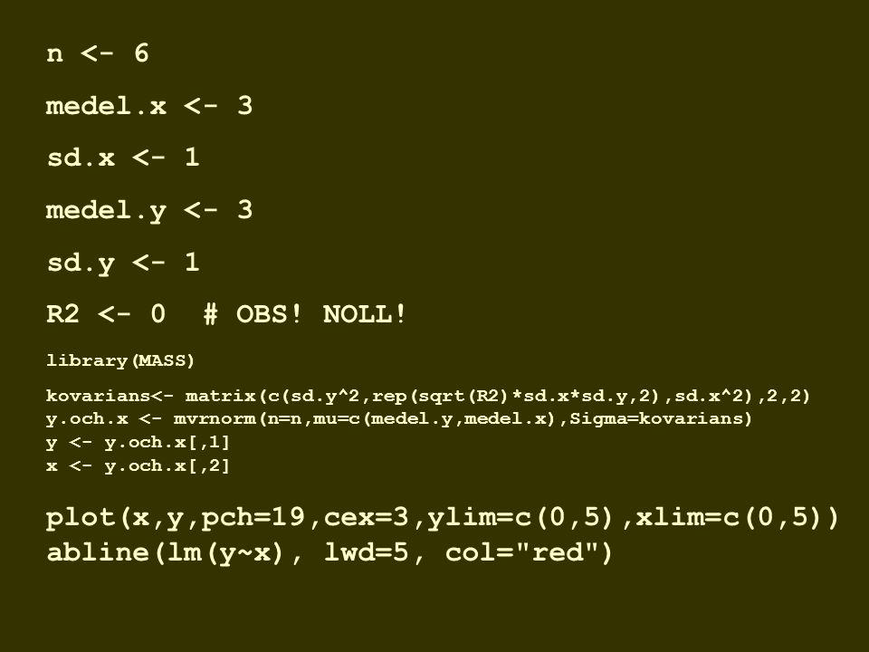 n <- 6 medel.x <- 3 sd.x <- 1 medel.y <- 3 sd.y <- 1 R2 <- 0 # OBS! NOLL! library(MASS) kovarians<- matrix(c(sd.y^2,rep(sqrt(R2)*sd.x*sd.y,2),sd.x^2),