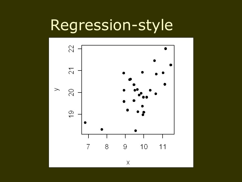Regression-style
