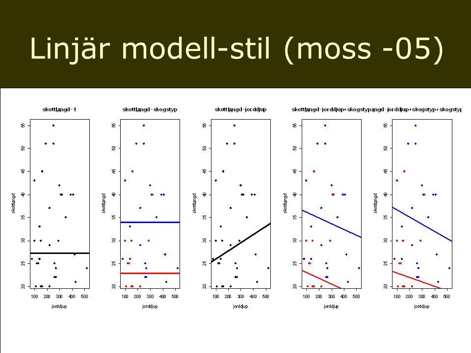 Linjär modell-stil (moss -05)