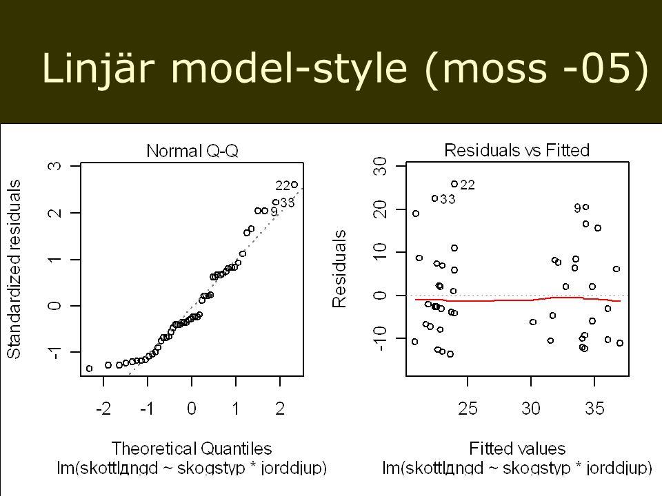 Linjär model-style (moss -05)