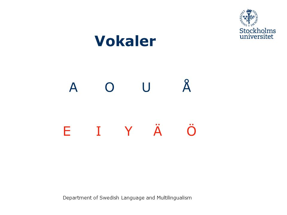 Department of Swedish Language and Multilingualism Vokaler A O U Å E I Y Ä Ö