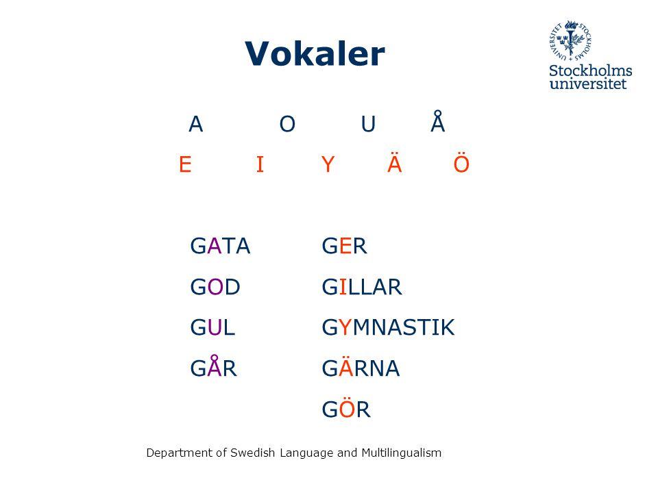 Department of Swedish Language and Multilingualism Vokaler A O U Å EIYÄÖ GATAGER GODGILLAR GULGYMNASTIK GÅRGÄRNA GÖRGÖR