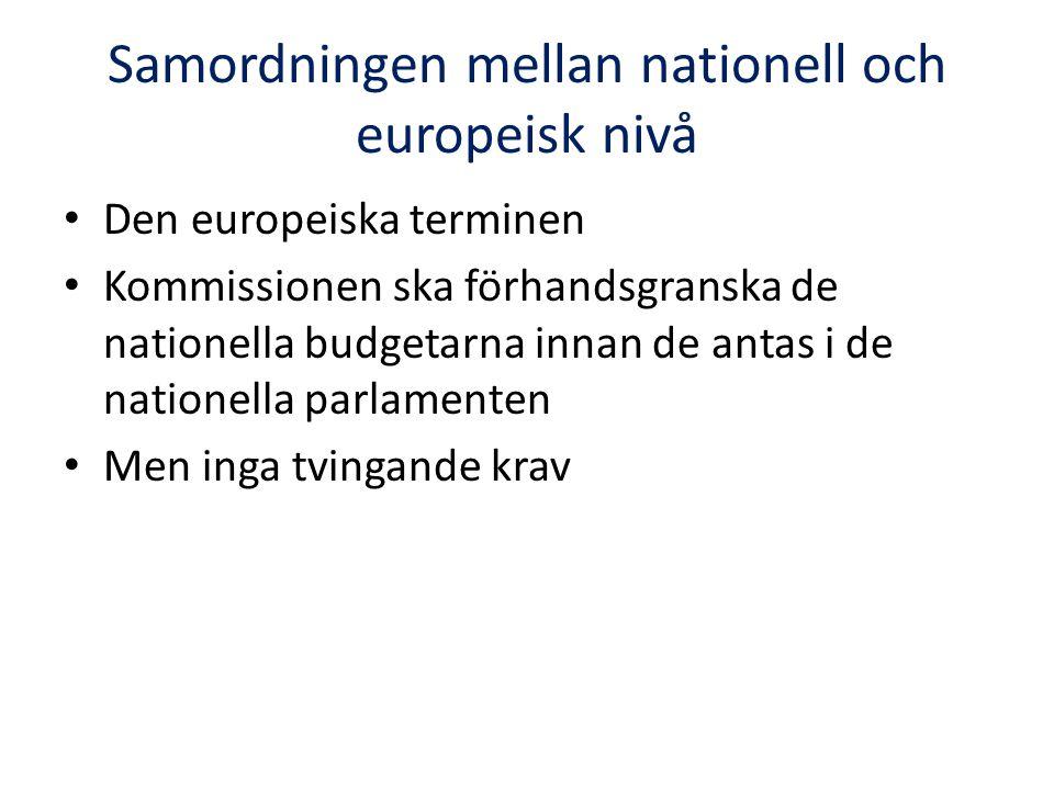 Samordningen mellan nationell och europeisk nivå Den europeiska terminen Kommissionen ska förhandsgranska de nationella budgetarna innan de antas i de nationella parlamenten Men inga tvingande krav