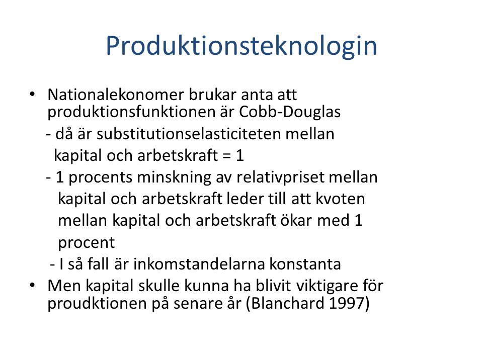 Produktionsteknologin Nationalekonomer brukar anta att produktionsfunktionen är Cobb-Douglas - då är substitutionselasticiteten mellan kapital och arb