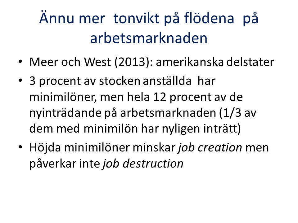 Önskvärt med mer empiri om löneskillnader i Sverige och på andra håll Sverige: oförändrade löneskillnader på senare år Jämfört med mitten av 1990-talet har löneskillnaderna ökat men framför allt i övre halvan av lönefördelningen Tyskland: ökad lönespridning med lönesänkningar i botten av fördelningen har framförts som förklaring till det tyska miraklet (Dustmann m fl 2014) - minskad arbetslöshet - stärkt konkurrenskraft (billigare inputs till industrin från övriga sektorer) - lägre täckningsgrad för kollektivavtal och svagare fack (öppningsklausuler)