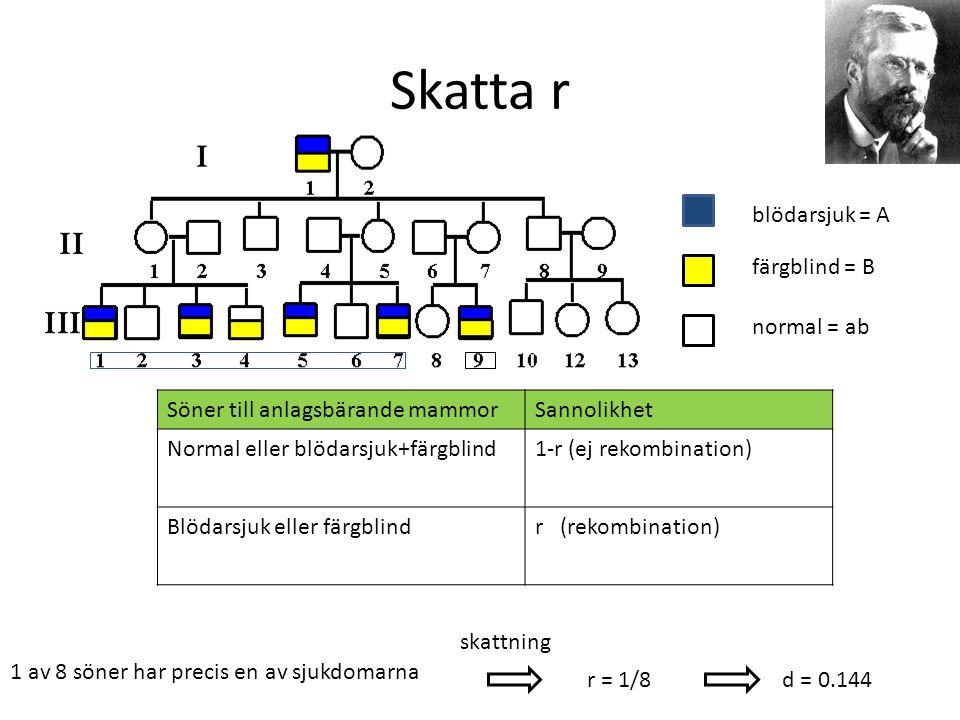 Skatta r färgblind = B blödarsjuk = A normal = ab Söner till anlagsbärande mammorSannolikhet Normal eller blödarsjuk+färgblind1-r (ej rekombination) B