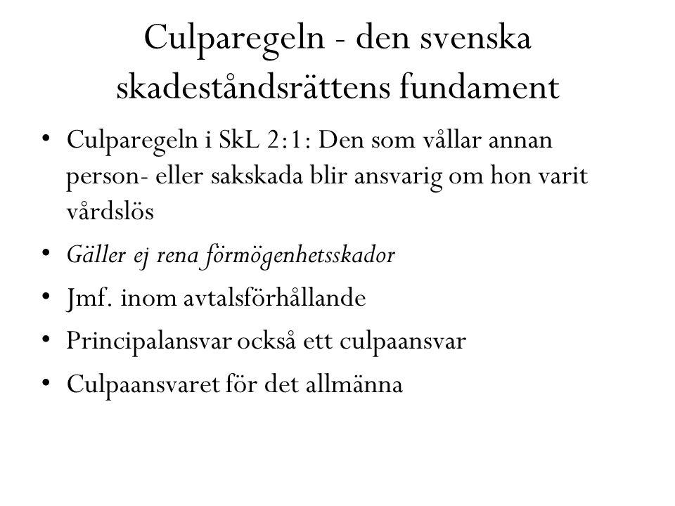 Culparegeln - den svenska skadeståndsrättens fundament Culparegeln i SkL 2:1: Den som vållar annan person- eller sakskada blir ansvarig om hon varit v