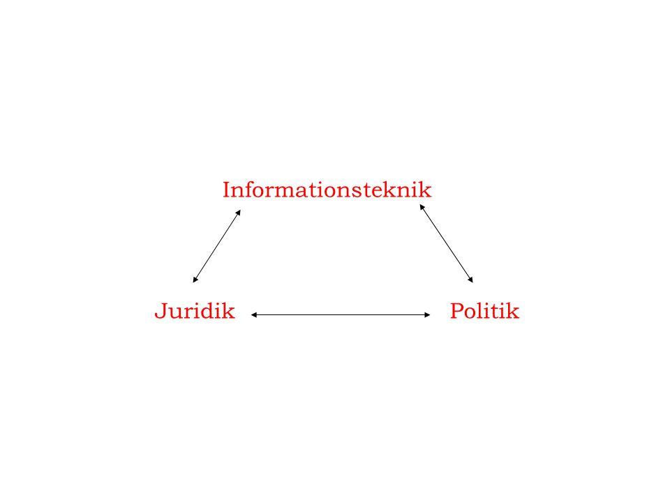 Informationsteknik JuridikPolitik