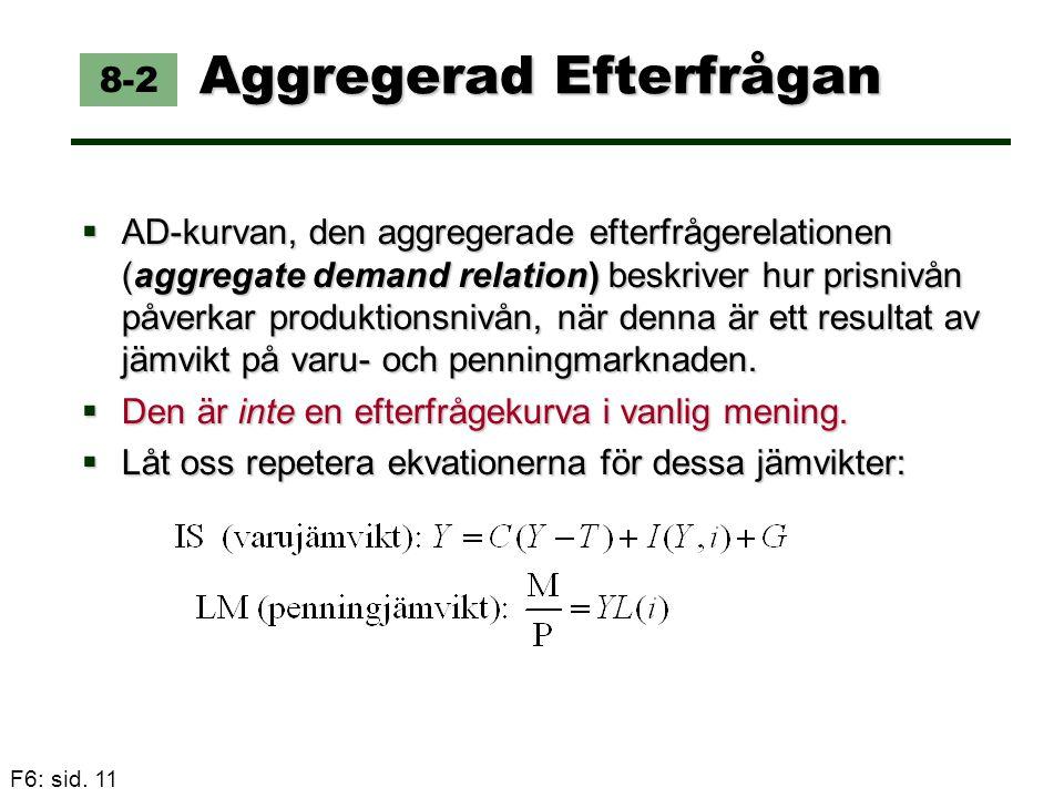 F6: sid. 11 Aggregerad Efterfrågan  AD-kurvan, den aggregerade efterfrågerelationen (aggregate demand relation) beskriver hur prisnivån påverkar prod