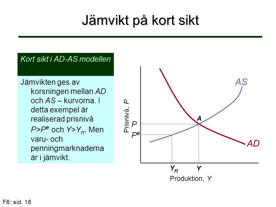 F6: sid. 16 Jämvikt på kort sikt Jämvikten ges av korsningen mellan AD och AS – kurvorna. I detta exempel är realiserad prisnivå P>P e och Y>Y n. Men