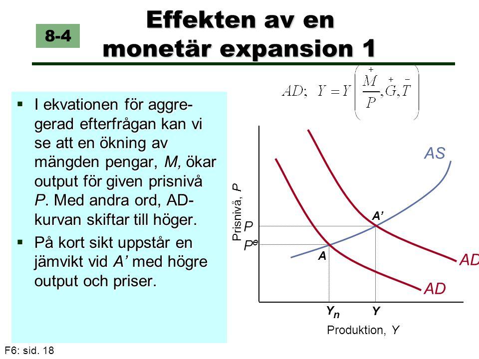 F6: sid. 18 Effekten av en monetär expansion 1  I ekvationen för aggre- gerad efterfrågan kan vi se att en ökning av mängden pengar, M, ökar output f