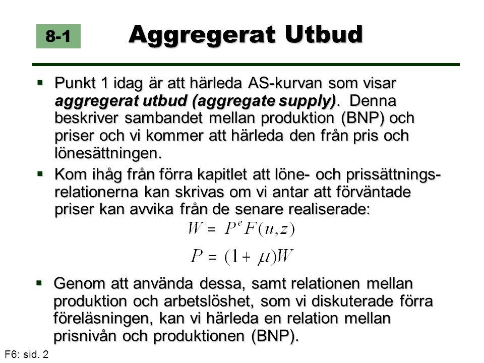 F6: sid. 2 Aggregerat Utbud  Punkt 1 idag är att härleda AS-kurvan som visar aggregerat utbud (aggregate supply). Denna beskriver sambandet mellan pr