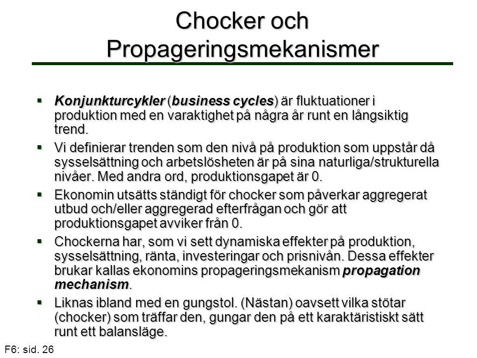 F6: sid. 26 Chocker och Propageringsmekanismer  Konjunkturcykler (business cycles) är fluktuationer i produktion med en varaktighet på några år runt
