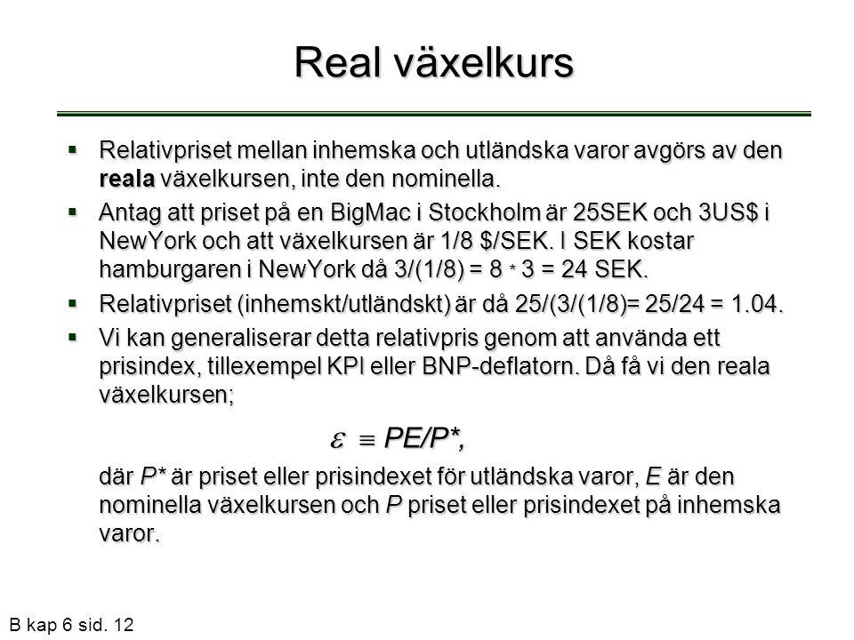 B kap 6 sid. 12 Real växelkurs  Relativpriset mellan inhemska och utländska varor avgörs av den reala växelkursen, inte den nominella.  Antag att pr