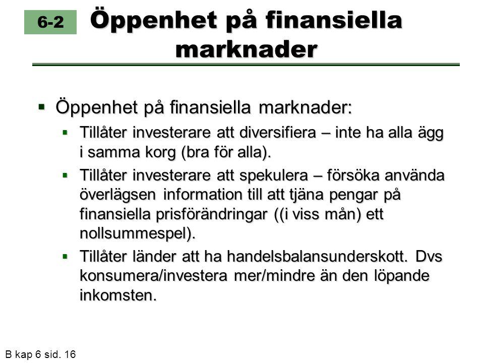 B kap 6 sid. 16 Öppenhet på finansiella marknader 6-2  Öppenhet på finansiella marknader:  Tillåter investerare att diversifiera – inte ha alla ägg