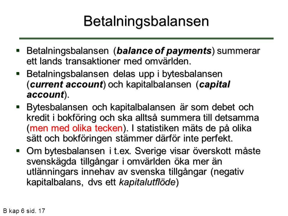 B kap 6 sid. 17 Betalningsbalansen  Betalningsbalansen (balance of payments) summerar ett lands transaktioner med omvärlden.  Betalningsbalansen del