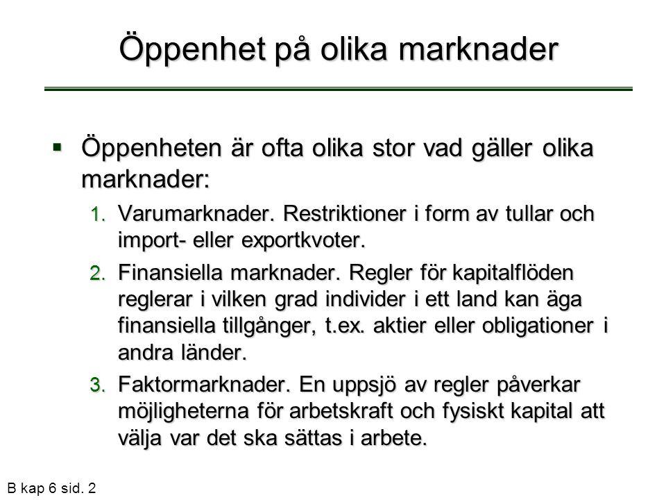 B kap 6 sid. 2 Öppenhet på olika marknader  Öppenheten är ofta olika stor vad gäller olika marknader: 1. Varumarknader. Restriktioner i form av tulla