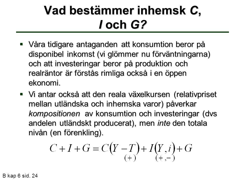 B kap 6 sid. 24 Vad bestämmer inhemsk C, I och G?  Våra tidigare antaganden att konsumtion beror på disponibel inkomst (vi glömmer nu förväntningarna