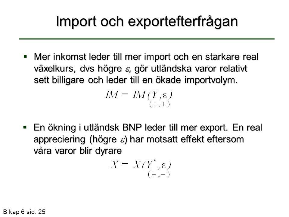 B kap 6 sid. 25 Import och exportefterfrågan  Mer inkomst leder till mer import och en starkare real växelkurs, dvs högre , gör utländska varor rela