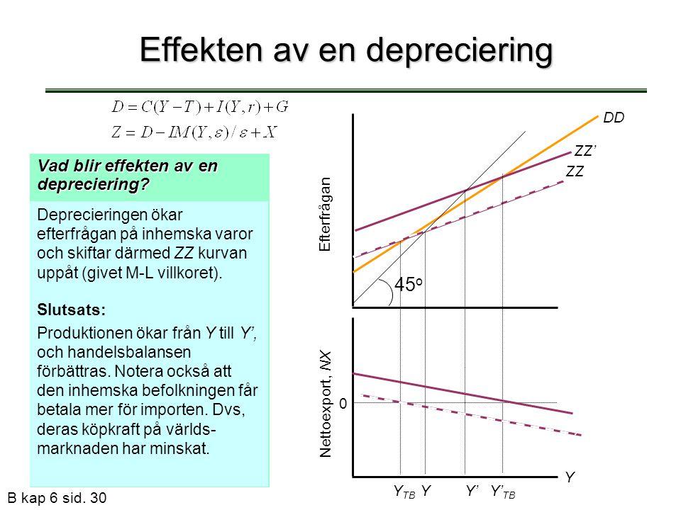 B kap 6 sid. 30 Effekten av en depreciering Vad blir effekten av en depreciering? Deprecieringen ökar efterfrågan på inhemska varor och skiftar därmed