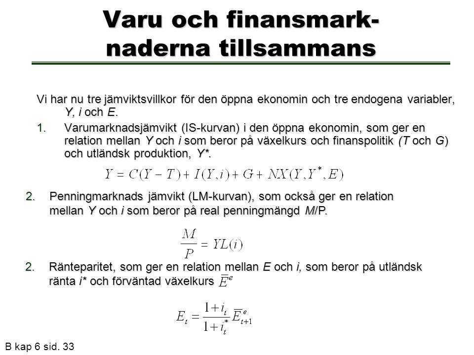 B kap 6 sid. 33 Varu och finansmark- naderna tillsammans Vi har nu tre jämviktsvillkor för den öppna ekonomin och tre endogena variabler, Y, i och E.