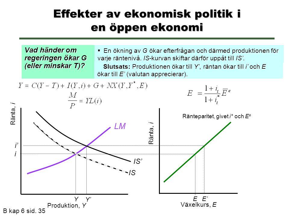 B kap 6 sid. 35 Effekter av ekonomisk politik i en öppen ekonomi Vad händer om regeringen ökar G (eller minskar T)?  En ökning av G ökar efterfrågan