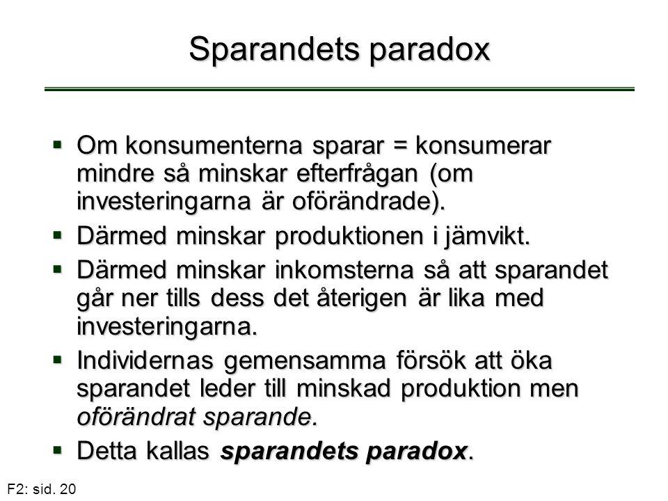 F2: sid. 20 Sparandets paradox  Om konsumenterna sparar = konsumerar mindre så minskar efterfrågan (om investeringarna är oförändrade).  Därmed mins
