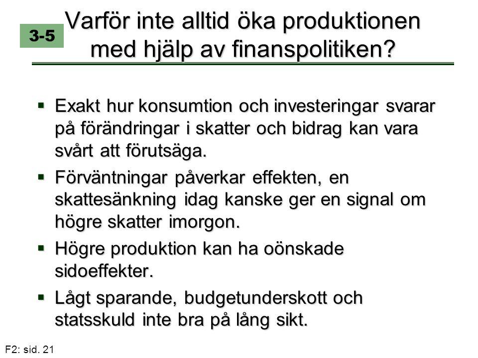 F2: sid. 21 Varför inte alltid öka produktionen med hjälp av finanspolitiken?  Exakt hur konsumtion och investeringar svarar på förändringar i skatte