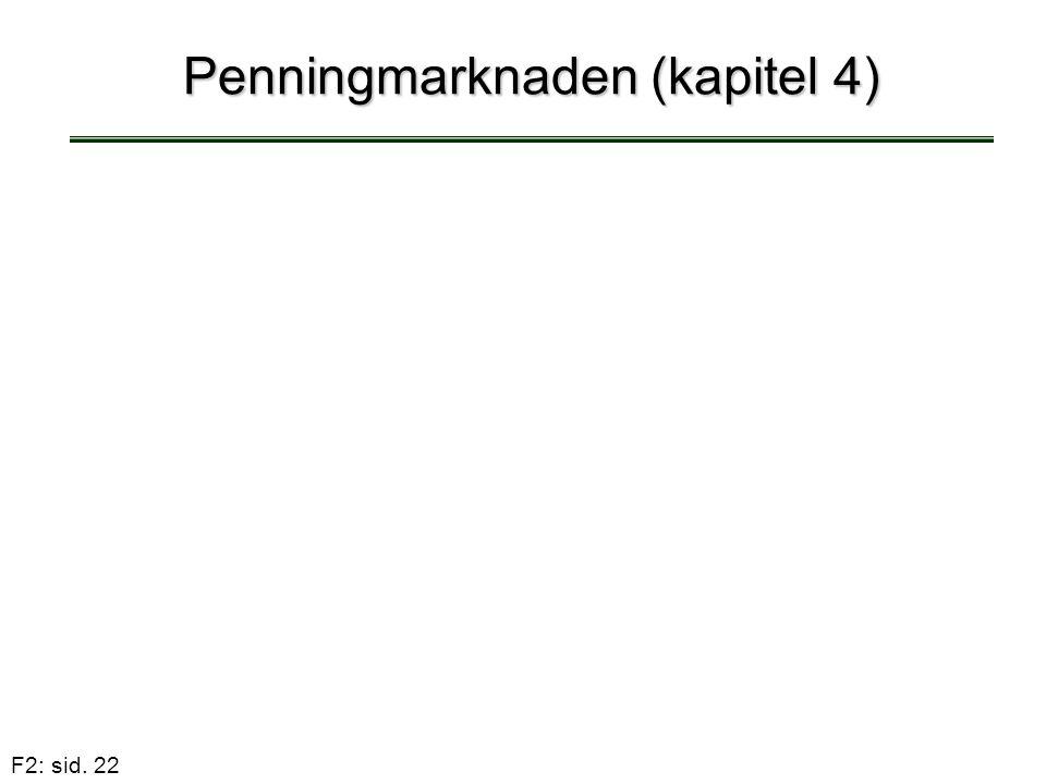 F2: sid. 22 Penningmarknaden (kapitel 4)
