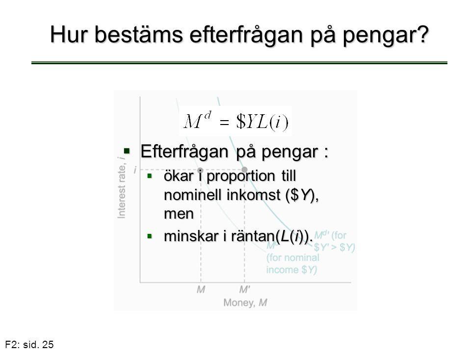 F2: sid. 25 Hur bestäms efterfrågan på pengar?  Efterfrågan på pengar :  ökar i proportion till nominell inkomst ($Y), men  minskar i räntan(L(i)).