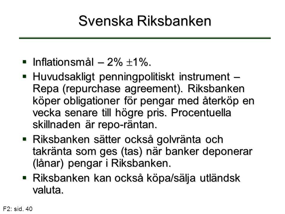 F2: sid. 40 Svenska Riksbanken  Inflationsmål – 2%  1%.  Huvudsakligt penningpolitiskt instrument – Repa (repurchase agreement). Riksbanken köper o