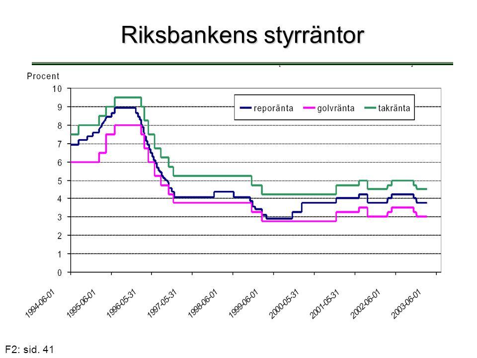 F2: sid. 41 Riksbankens styrräntor
