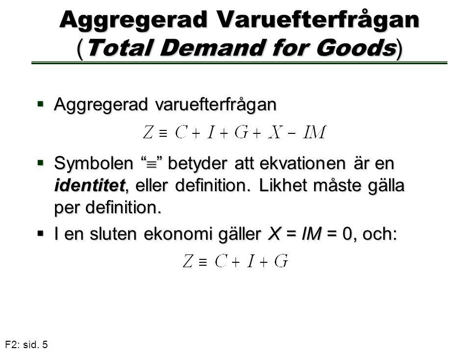 """F2: sid. 5 Aggregerad Varuefterfrågan ( Total Demand for Goods )  Aggregerad varuefterfrågan  Symbolen """"  """" betyder att ekvationen är en identitet,"""
