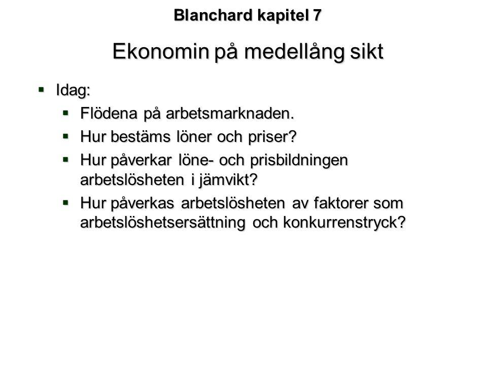 Blanchard kapitel 7 Ekonomin på medellång sikt  Idag:  Flödena på arbetsmarknaden.  Hur bestäms löner och priser?  Hur påverkar löne- och prisbild