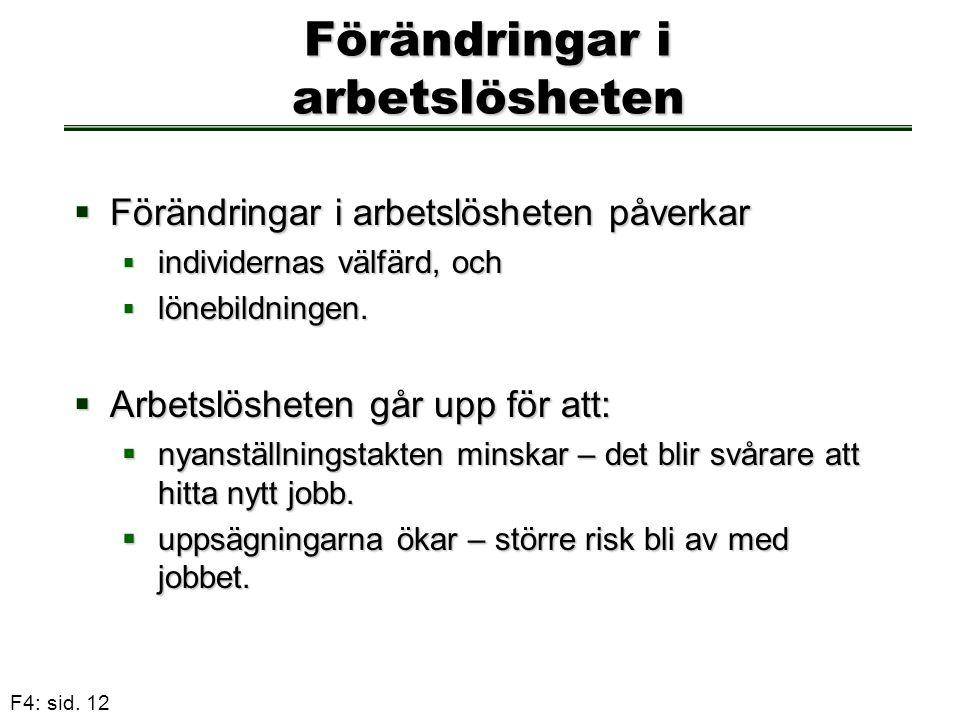 F4: sid. 12 Förändringar i arbetslösheten  Förändringar i arbetslösheten påverkar  individernas välfärd, och  lönebildningen.  Arbetslösheten går